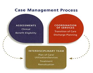 case-management-process